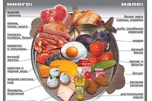 Как снизить уровень холестерина в крови? Принимайте эти 10 продуктов!